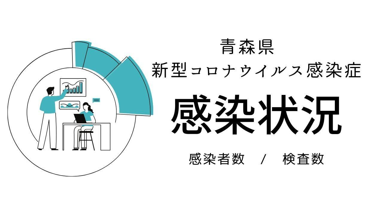 青森県新型コロナウイルス感染症 コロナ感染状況 感染者数・検査数