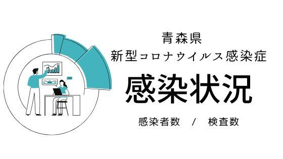 青森県新型コロナウイルス感染症 感染状況