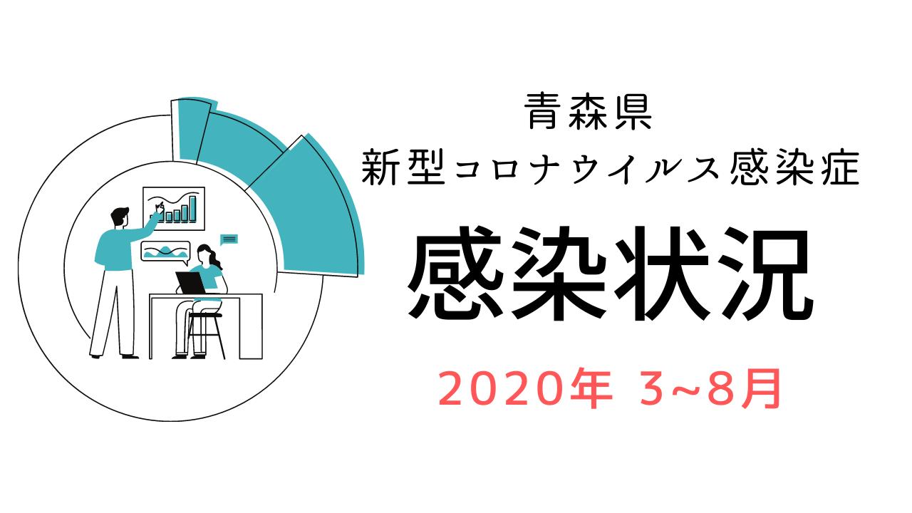 青森県新型コロナウイルス感染症 3月~8月情報