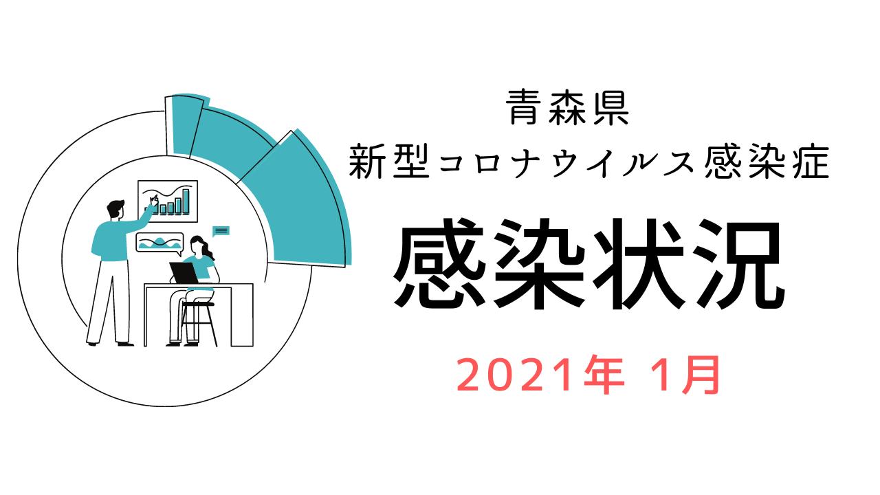 青森県 新型コロナウイルス感染症 感染状況 2021年1月